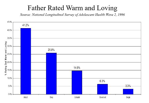 Uncategorized | MARRI Research